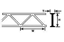 Open Web Truss OWTS-4 H:3.2mm W:4.8mm T:1.6mm Length:150mm  (Pack of 2)