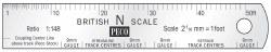 N Scale Rule
