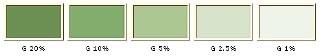 Bio Pigment 100ml - Green