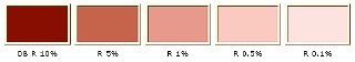 Bio Pigment 100ml - Red
