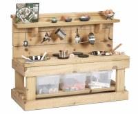 Outdoor Resource Kits