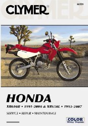 Clymer Honda M221
