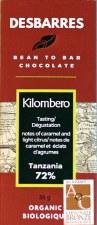 Desbarres Kilombero, Tanzania 72%