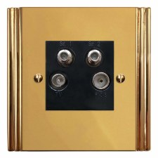 Plaza Quadplex TV Socket Polished Brass Unlacquered