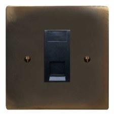 Victorian Telephone Socket Secondary Dark Antique Relief