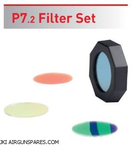 LED Lenser P7.2 Filter Set