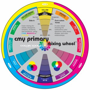 CMY Primary Mixing Wheel 7.75in