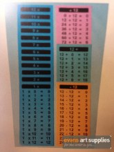 Wall Table Charts Subtraction