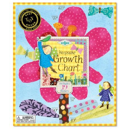 Growth Chart Hot Pink Flower