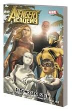 Avengers Academy TP Second Sem