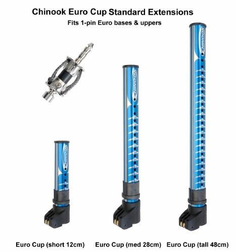 Chinook Alum Euro Pin Ext