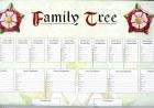 Tudor Family Tree Chart
