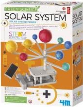 Planetarium du Systeme Solaire