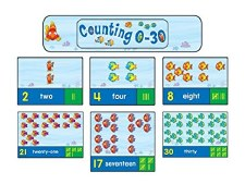 BB-Counting 0-30