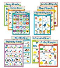 Language Skill Poster Set