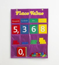 Pocket Chart - Place Value