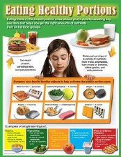 Eating Healthy Portions Poster