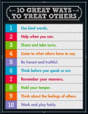 Poster - Ways To Treat Others