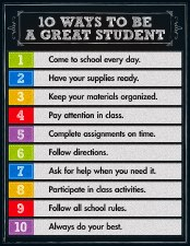Poster - Be A Great Student