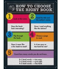Poster - Choose The Right Book