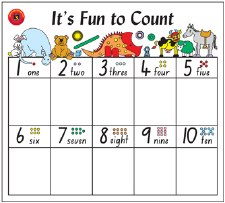 It's Fun to Count