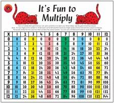 It's Fun To Multiply