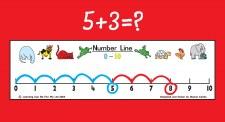 Number Line Large  0-30