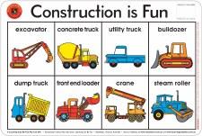 Placemat - Construction