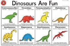 Placemat - Dinosaurs