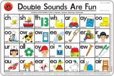 Placemat - Double Sounds