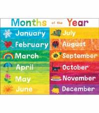 Poster Months