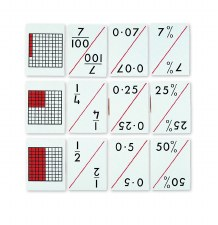 Equivalence Cards