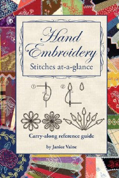 Hand Embroidery at a Glance