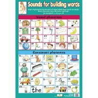 WALL CHART BUILDING WORDS