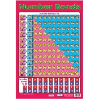 WALL CHART NUMBER BONDS