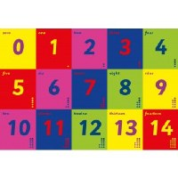 WALL CHART NUMBER FRIEZE 0-100
