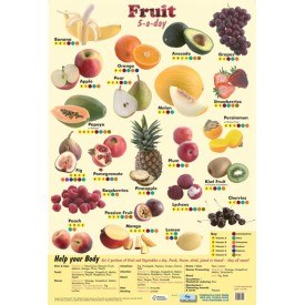 WALL CHART FRUIT & NUTRITION