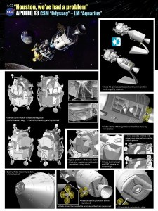 "1:72 Scale ""Houston, we've had a problem"", Apollo 13 CSM & LM (50th Anniversary) - DR11020"