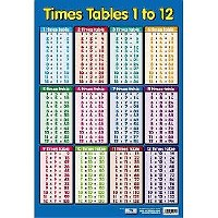 WALL CHART TIMES TABLES 1-12