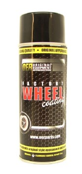Wheel Paints
