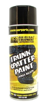 Trunk Paints