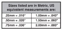 AAA Bearings Measurements