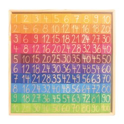 Grimm's - Authentic Counting with Colors *Pre-Order for End of June 2020*
