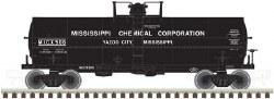 Mississippi Chemical MICX 506