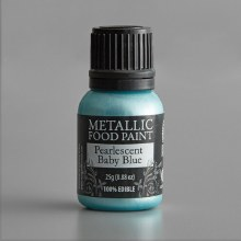 Renshaw Metallic Food Paint