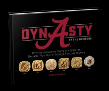Dynasty By The Numbers