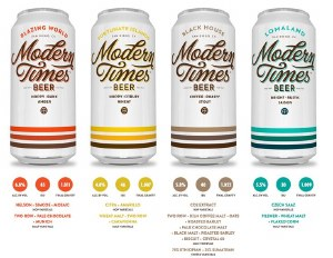 Modern Times True Land 22oz Bottles