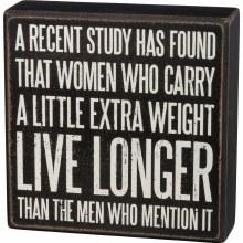 A Recent Study Box Sign