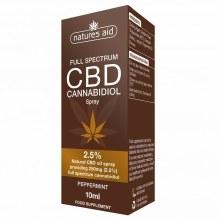 Cbd Spray 2.5%