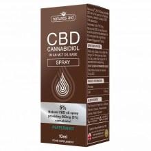 Cbd Spray 5%